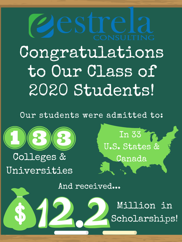 Class of 2020 Acceptances